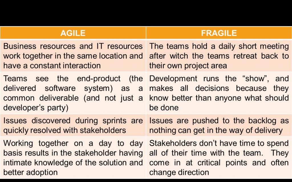 Agile success requires participation