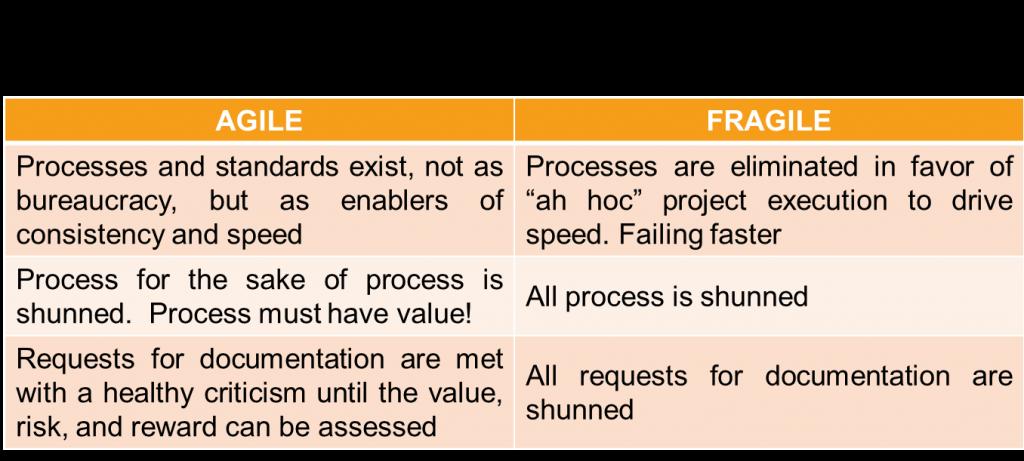 Agile technical discipline matters