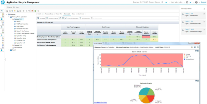 Micro Focus ALM (Application Lifecycle Management)   Micro